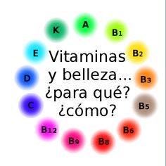 La cosmética lleva muchas más vitaminas de las que tú pensabas, ¡en serio! Aquí te lo explicamos :)