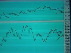 Tradingpuramentegrafico: CANCELLA TUTTO#investing #BTP #tradingonline #...