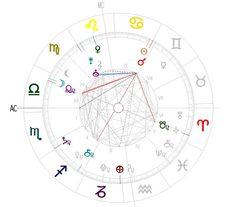 Symbolsysteme: Mars im Krebs - Handeln und Gefühl im Einklang