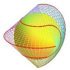 sphericon.jpg 242×242 Pixel