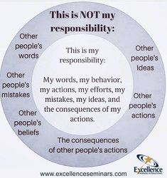Creating healthy boundaries and maintaining boundaries are important in order to. Creating healthy boundaries and maintaining boundaries are important in order to thrive in the world - whether you're a man or woman. You are not responsible for others! Coping Skills, Social Skills, Social Emotional Learning, Therapy Tools, Trauma Therapy, Art Therapy, Therapy Quotes, Emotional Intelligence, Self Improvement