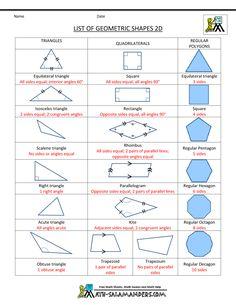 list of geometric shapes 2d