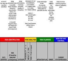 Risk Assessment Matrix Template Excel Besttemplate  Stock