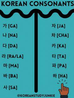 Korean alphabet korean alphabet letters hangul alphabet hangul notes hangul alphabet korean language hangul handwriting learning hangul hangeul korea hangeul alphabet hanguel aesthetic | @KStudyJunkie on pinterest and instagram Korean Alphabet Letters, Hangul Alphabet, Learn Korean Alphabet, Learn Hangul, Korean Language Learning, Handwriting, Study, Notes, Photo And Video