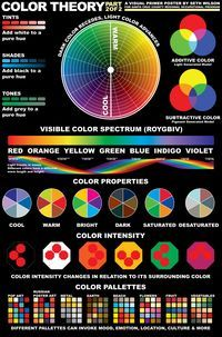 Inkfumes: Poster Designs: Color, Design, Typography Theory