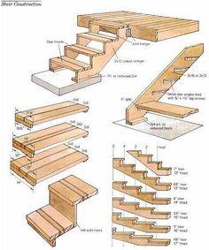 Landscape ideas stairs How to build stairs and deck steps .-Landschaftsideen Treppe Wie man Treppen und Decksstufen baut … – Holz DIY Ideen Landscape ideas stairs How to build stairs and deck steps …, levels ideas - Building Stairs, Building Deck Steps, Steps For Deck, How To Build Porch Steps, Outdoor Stairs, Wooden Steps Outdoor, Porch Stairs, Loft Stairs, Exterior Stairs