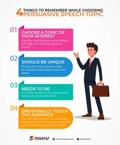 To write an engaging speech, you need a good topic first. Here is a compiled list of interesting persuasive speech topics for students to choose from. Persuasive Speech Topics, Essay Writer, Essay Topics, Ted Talks, Writing Services, School Stuff, Infographic, Challenges, English