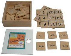 Loteria de Multiplicaciones - Juego Didáctico de Tablas de Multiplicar