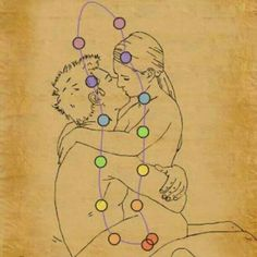 Love and chakras