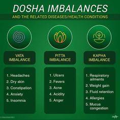 Ayurvedic Therapy, Ayurvedic Healing, Ayurvedic Diet, Ayurvedic Recipes, Ayurvedic Remedies, Ayurvedic Herbs, Ayurvedic Medicine, Natural Healing, Natural Remedies