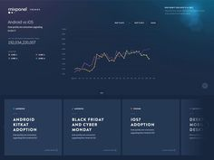 UI/UX Design by the Urbanist Lab