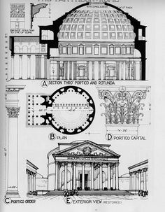 The blueprints for the Pantheon were so extravagant, that they stretched to be almost a 1/2 mile long!