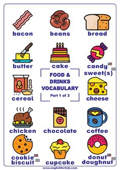 Food and drinks vocabulary - printable poster for English learners Weather Vocabulary, Food Vocabulary, English Vocabulary, Student Learning, Kids Learning, Halloween Vocabulary, Picture Dictionary, Classroom Walls, English Reading