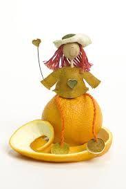 Risultati immagini per orange peel