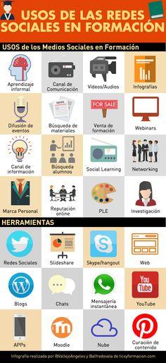Usos de las Redes Sociales en Formación #infografia #socialmedia #education | TICs y Formación