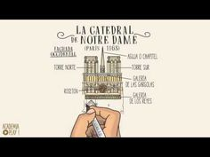 La catedral de Notre Dame - academiaplay