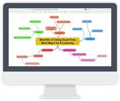 Online Mind Maps