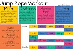Rope Fitness Routines | Don't have a jump rope? Check out how to make a DIY rope here…