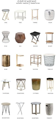 Home Trend | Accent Tables Under $100 | Copy Cat Chic | Bloglovin'