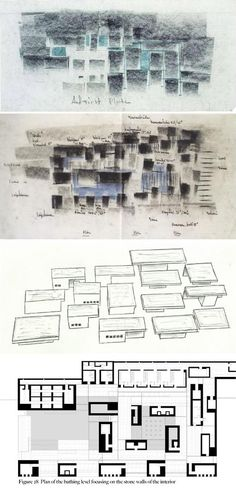 Therme Vals by Peter Zumthor. Creative process.