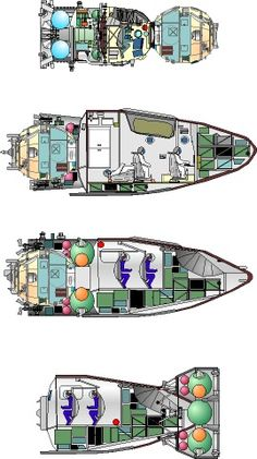 Cutaway view of Kliper versions, from top: Soyuz spacecraft which Kliper is to replace; 2005 winged version; 2004 lifting body version; 1990...