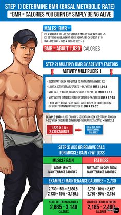 Get Ultimate 28 Days Meal & Workout Plan! 💪🏻🍽🔥Click to download the app on App Store now! #fatburn #burnfat #weightloss #health #healthylifestyle #sport #bettermen Training Plan, Weight Training, Basal Metabolic Rate, Workout Meal Plan, Bodybuilding Recipes, Gewichtsverlust Motivation, Big Muscles, Fitness Planner, 28 Days