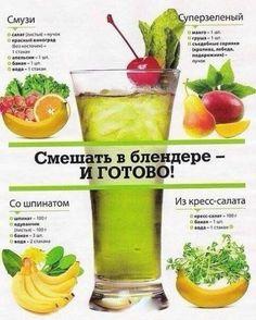 Письмо «Сохраняйте идеи на тему «Смузи»» — Pinterest — Яндекс.Почта