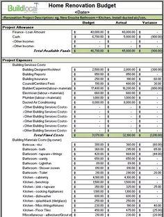 Building On A Budget Posts Printing Car Motors Home Building Tips, Building Costs, House Building, Building A House Checklist, Building Ideas, Household Budget Template, Budget Templates, Home Construction Cost, Construction Estimator