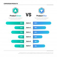 Graphs For Product Compare. Choosing And Comparison Content. Vector Infographic Concept Stock Vector - Illustration of analyzing, infochart: 128229602 Powerpoint Design Templates, Presentation Design Template, Graph Design, Chart Design, Design Design, Brochure Template, Infographic Comparison, Infographic Examples, Yearbook Design
