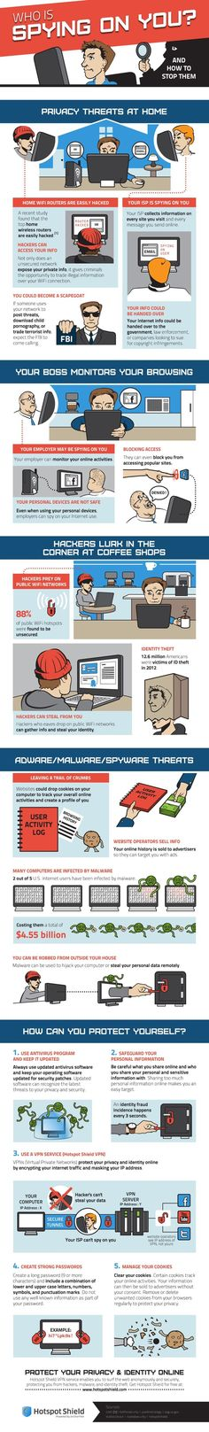 Your Internet service provider collects information about the sites you visit. Your employer could be monitoring your online activity. Hackers can steal your information when you're connected to a public Wi-Fi hotspot. If you honestly didn't know those facts, you will benefit from reading through this infograph, understanding when you're most vulnerable to snooping, and…