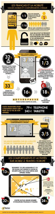 Usages du mobile et comportement à risque:http://www.appliketvous.fr/blog/2014/09/08/usages-du-mobile-comportement-risque/