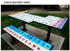 20 Funny and Clever Science Jokes | FunCage