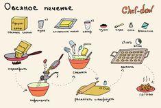 chef_daw_ovsyanoe_pechenie