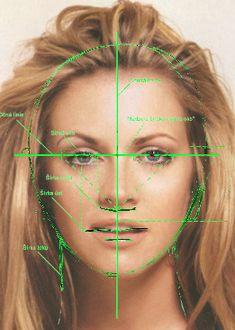 Ako kresliť ľudskú tvár Ako Kresliť, Michelangelo, Art School, Dreadlocks, Tutorials, Hair Styles, Beauty, Beleza, Dreads