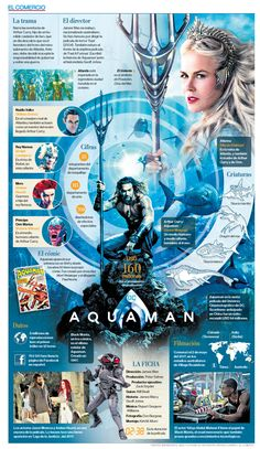 Flash Wallpaper, Iron Man Wallpaper, Aquaman, Dc Comics, Graphic Design Lessons, Ghost Rider Marvel, Best Superhero, Movie Magazine, Newspaper Design