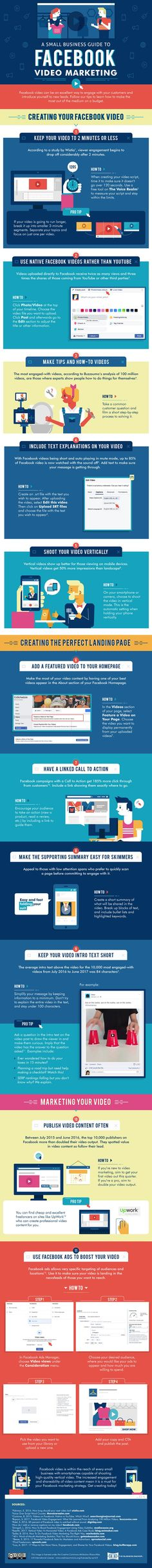 A Small Business Guide to Facebook Video Marketing [Infographic]