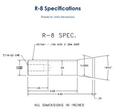R8 Collet Dimensions