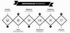 gestionionline.net