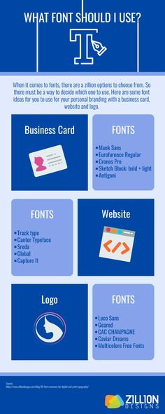 When it comes to fonts, there are a zillion options to choose from. So there must be a way to decide which one to use. Here are some font ideas for you to use for your personal branding with a business card, website and logo.