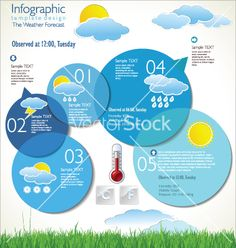 Modern weather forecast design layout vector  - by totallyout on VectorStock®