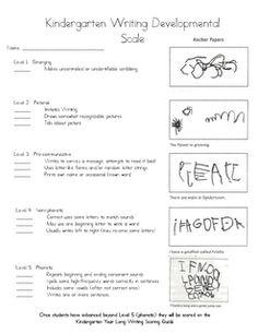 essay paper rubric
