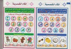 Learning Arabic For Beginners, Arabic Alphabet For Kids, Learn Arabic Online, Islam For Kids, Arabic Lessons, School Displays, Printable Calendar Template, Kids Calendar, Arabic Phrases