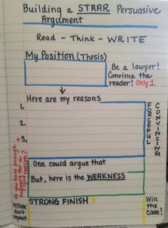 Persuasive Writing - Terrific chart!