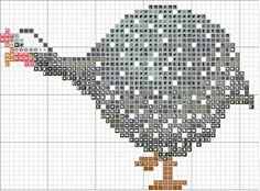 Claudinh@ e suas artes: Gráfico de aves
