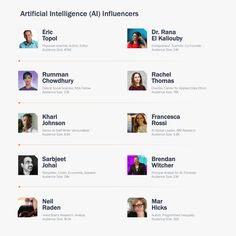 The top AI influencers