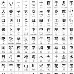 Most people find the thought of learning Chinese quite daunting. The total number of Chinese characters numbers in the tens of thousands and even basic literacy
