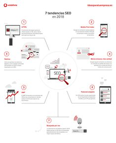 Flipboard - Personalized for any interest Marketing And Advertising, Seo, Infographics, Socialism, Knowledge, Vows, Trends, Universe, Infographic