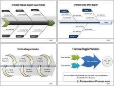 Service problem ishikawa diagram free service problem ishikawa service problem ishikawa diagram free service problem ishikawa diagram templates ishikawa diagram pinterest ccuart Gallery