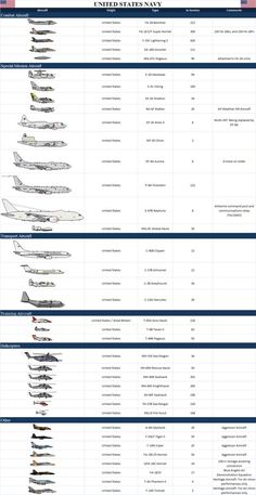 United States Naval Aviation by on DeviantArt Military Helicopter, Military Weapons, Military Aircraft, Us Navy, Air Force, Military Drawings, Aircraft Interiors, Navy Aircraft, Aircraft Design