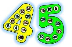 Numeros y tablas (2)